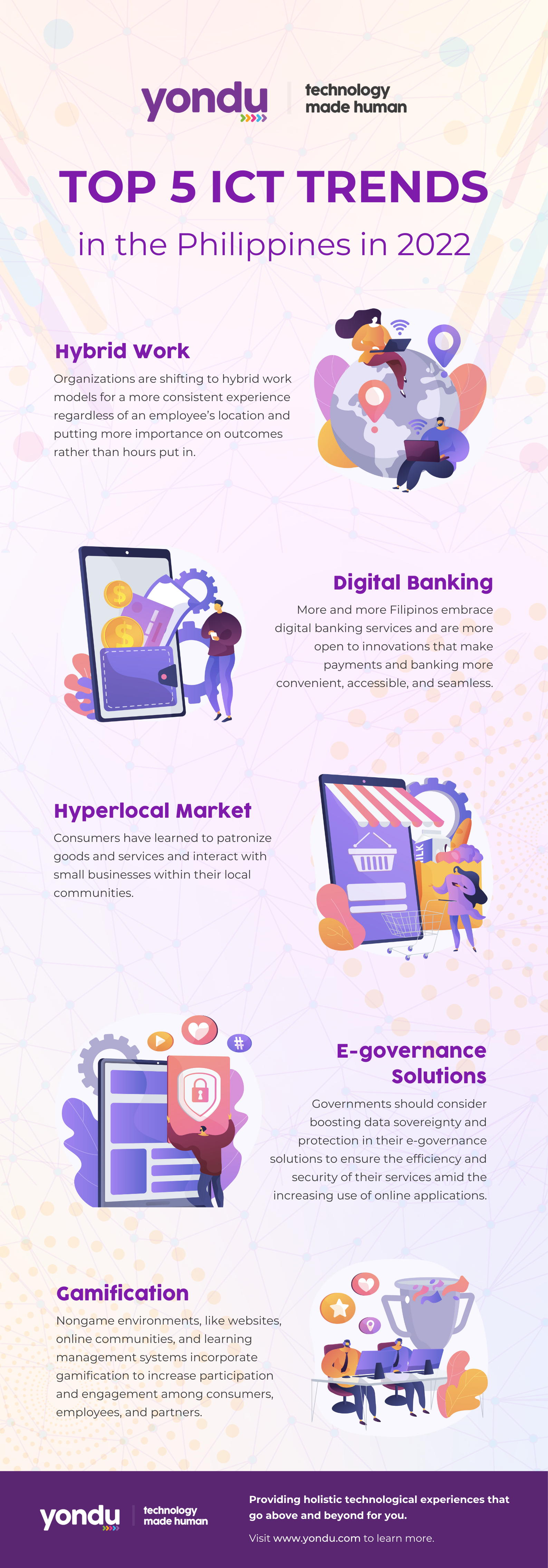 Yondu top 5 ict trends in the philippines infographics